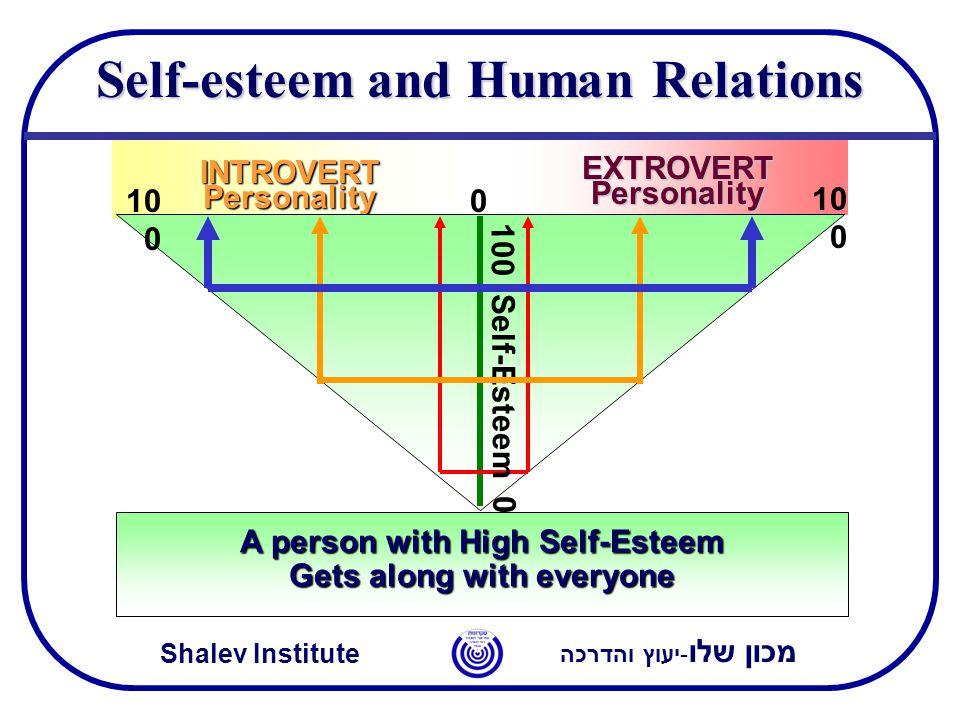 מכון שלו -יעוץ והדרכה Shalev Institute INTROVERTPersonalityEXTROVERTPersonality A person with High Self-Esteem Gets along with everyone Self-esteem and Human Relations 10 0 0 Self-Esteem 100 0