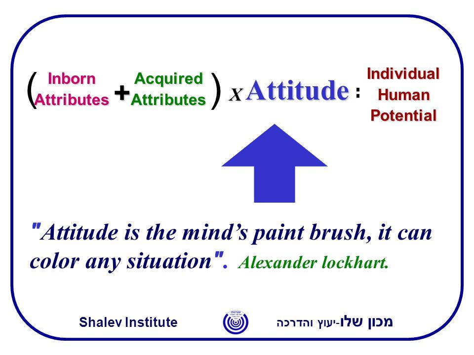 מכון שלו -יעוץ והדרכה Shalev Institute Attitude is the mind's paint brush, it can color any situation .