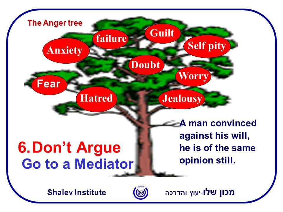 מכון שלו -יעוץ והדרכה Shalev Institute Worry Doubt Guilt failure Self pity Anxiety Fear Hatred Jealousy Go to a Mediator 6.Don't Argue The Anger tree A man convinced against his will, he is of the same opinion still.