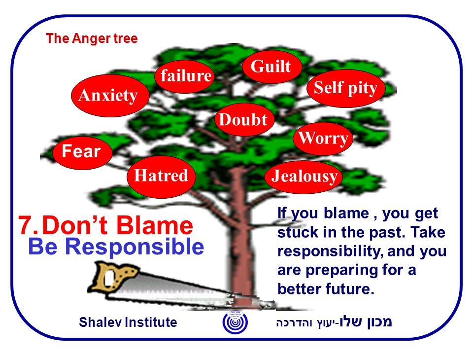 מכון שלו -יעוץ והדרכה Shalev Institute Worry Doubt Guilt failure Self pity Anxiety Fear Hatred Jealousy Be Responsible 7.Don't Blame The Anger tree If you blame, you get stuck in the past.
