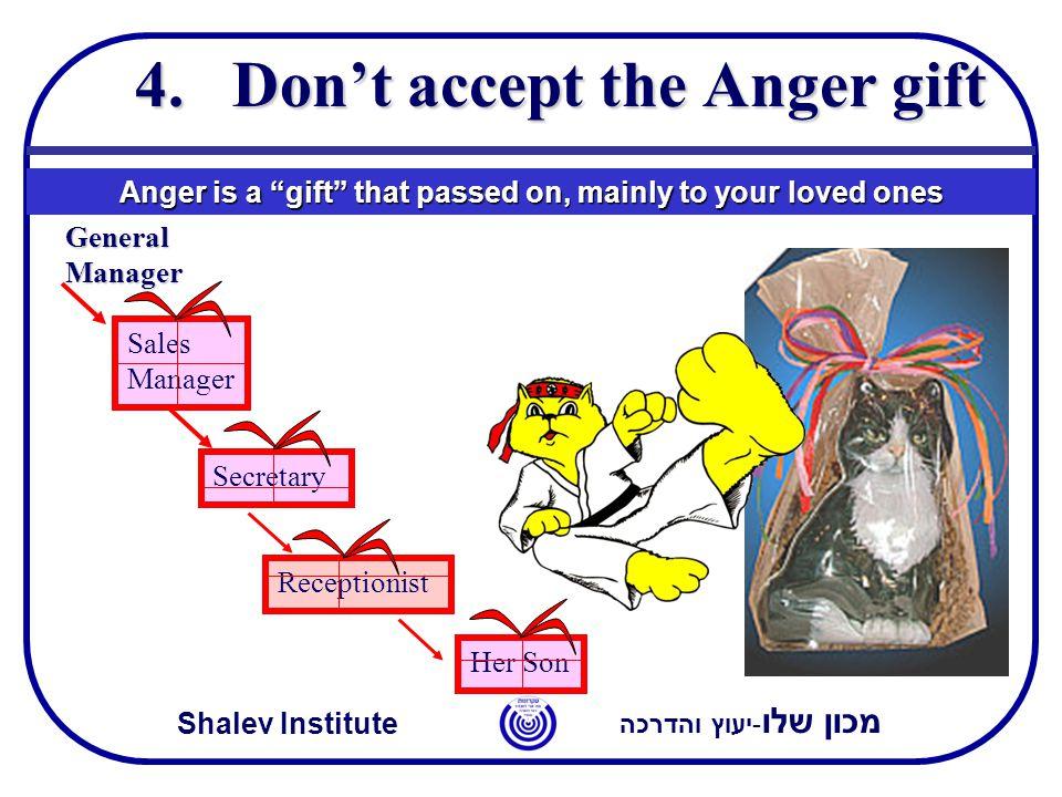 מכון שלו -יעוץ והדרכה Shalev Institute 4.Don't accept the Anger gift Anger is a gift that passed on, mainly to your loved ones General Manager Sales Manager Secretary Receptionist Her Son