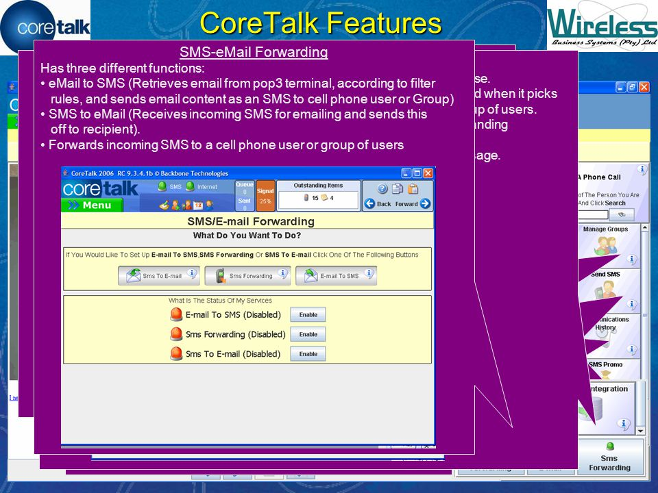 Overview of CoreTalk Functionality