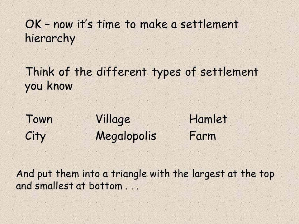 City Town Village Village Village Hamlet Hamlet Hamlet Hamlet Hamlet Farm Farm Farm Farm Farm Farm Farm Farm Farm So there you are – its as simple as that.