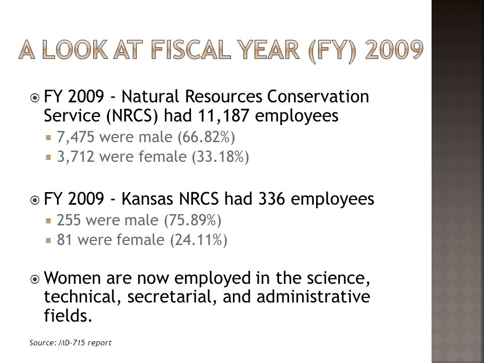  FY 2009 - Natural Resources Conservation Service (NRCS) had 11,187 employees  7,475 were male (66.82%)  3,712 were female (33.18%)  FY 2009 - Kansas NRCS had 336 employees  255 were male (75.89%)  81 were female (24.11%)  Women are now employed in the science, technical, secretarial, and administrative fields.