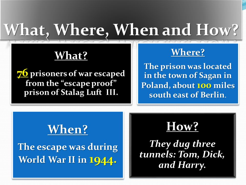 What. 76 prisoners of war escaped from the escape proof prison of Stalag Luft III.
