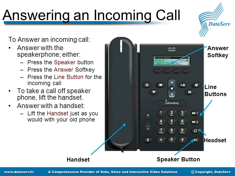 Ending a Call Depending on how the call was placed (or accepted), do one of the following: –Press the Speaker button –Press the Headset button –Press the EndCall Softkey Line Buttons EndCall Softkey Speaker Button Headset Handset
