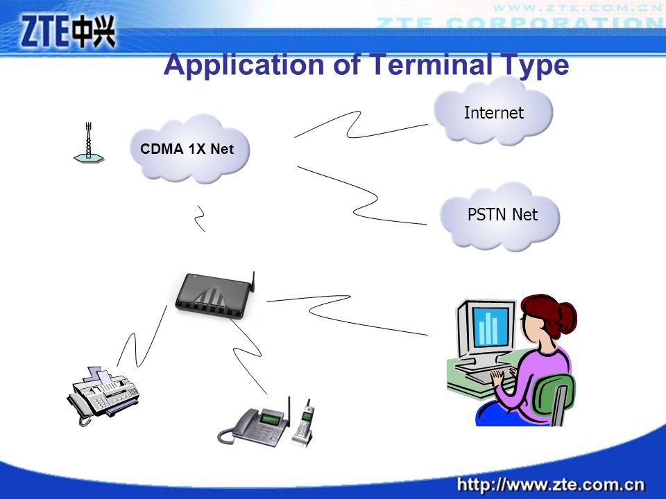 Application of Terminal Type CDMA 1X Net Internet PSTN Net