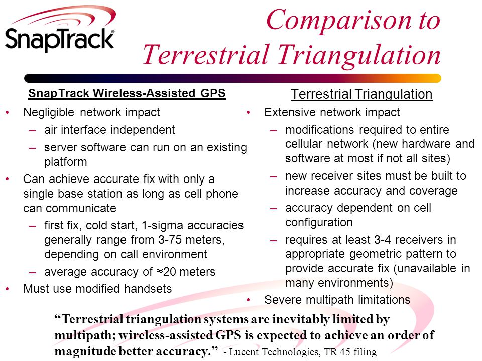Comparison to Terrestrial Triangulation SnapTrack Wireless-Assisted GPS Negligible network impact –air interface independent –server software can run on an existing platform Can achieve accurate fix with only a single base station as long as cell phone can communicate –first fix, cold start, 1-sigma accuracies generally range from 3-75 meters, depending on call environment –average accuracy of  20 meters Must use modified handsets Terrestrial Triangulation Extensive network impact –modifications required to entire cellular network (new hardware and software at most if not all sites) –new receiver sites must be built to increase accuracy and coverage –accuracy dependent on cell configuration –requires at least 3-4 receivers in appropriate geometric pattern to provide accurate fix (unavailable in many environments) Severe multipath limitations Terrestrial triangulation systems are inevitably limited by multipath; wireless-assisted GPS is expected to achieve an order of magnitude better accuracy. - Lucent Technologies, TR 45 filing