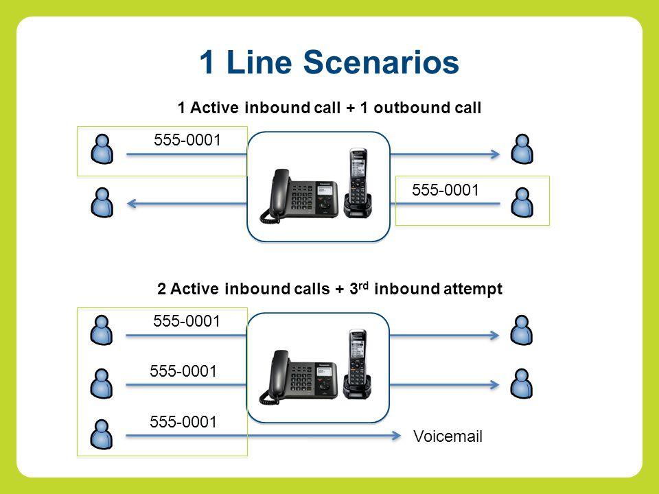 1 Line Scenarios 1 Active inbound call + 1 outbound call 555-0001 2 Active inbound calls + 3 rd inbound attempt 555-0001 Voicemail