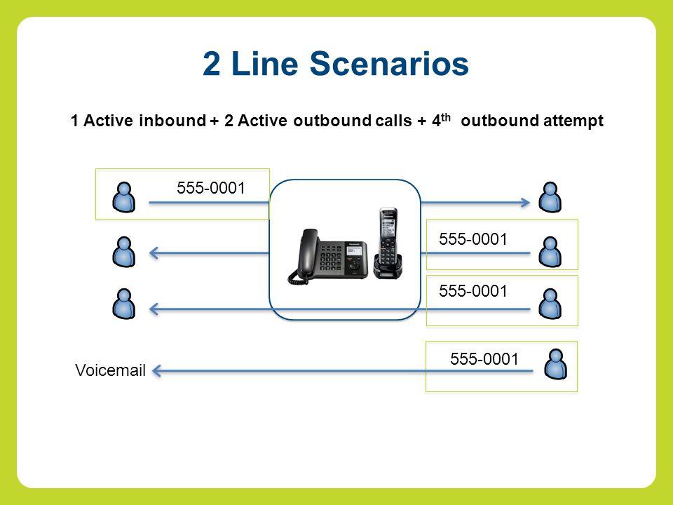 2 Line Scenarios 1 Active inbound + 2 Active outbound calls + 4 th outbound attempt 555-0001 Voicemail 555-0001