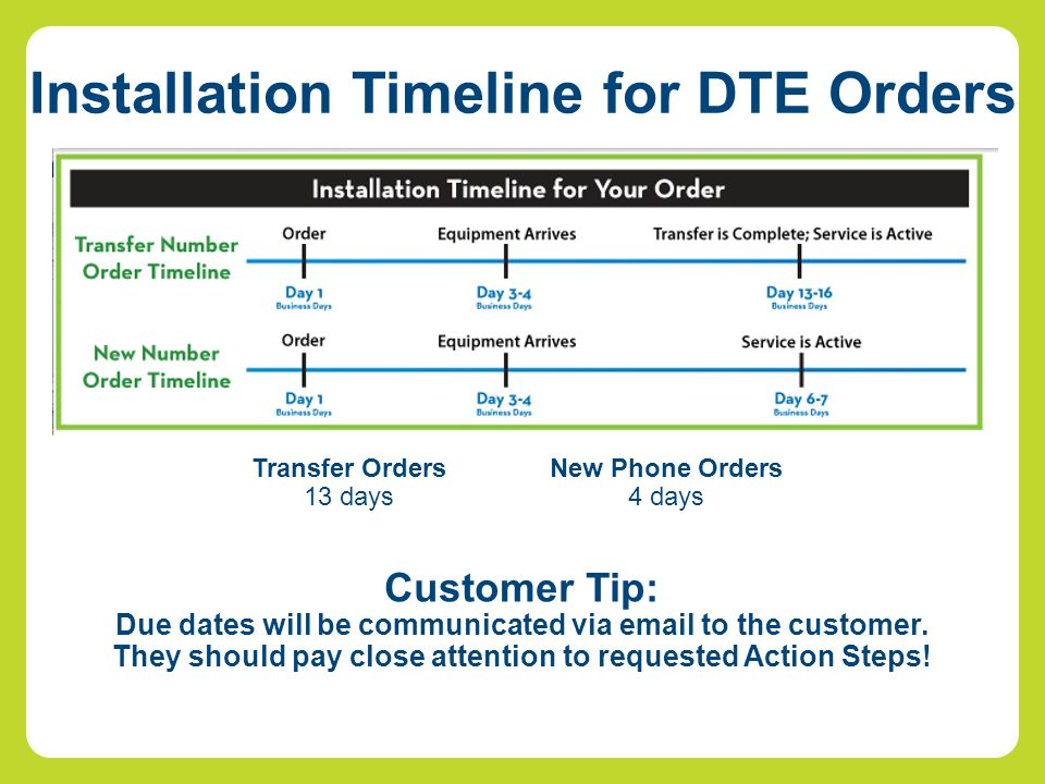 Installation Timeline for DTE Orders Customer Tip: Due dates will be communicated via email to the customer. They should pay close attention to reques