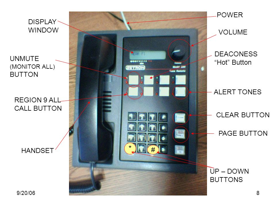 9/20/06Mariotti/Zuetell8 VOLUME PAGE BUTTON CLEAR BUTTON HANDSET UNMUTE (MONITOR ALL) BUTTON ALERT TONES REGION 9 ALL CALL BUTTON * # UP – DOWN BUTTONS POWER DISPLAY WINDOW DEACONESS Hot Button