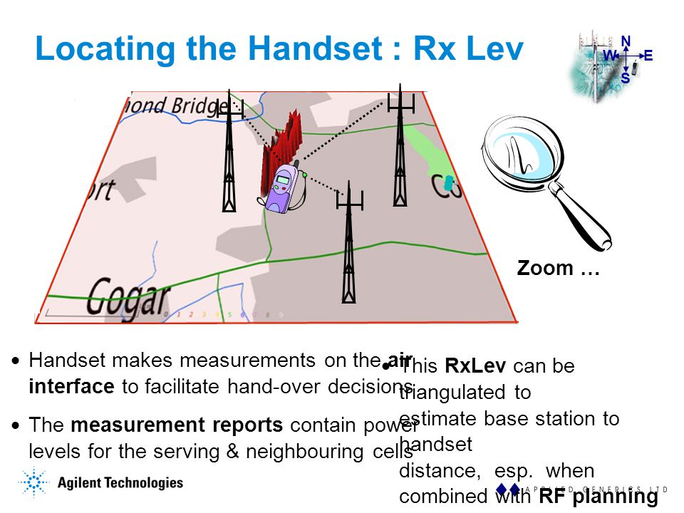 WE S N Locating the Handset : Rx Lev  Handset makes measurements on the air interface to facilitate hand-over decisions  The measurement reports contain power levels for the serving & neighbouring cells  This RxLev can be triangulated to estimate base station to handset distance, esp.