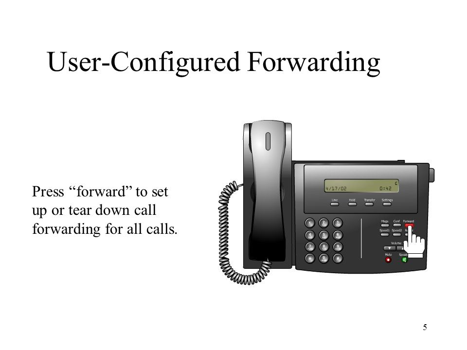 5 User-Configured Forwarding Press forward to set up or tear down call forwarding for all calls.