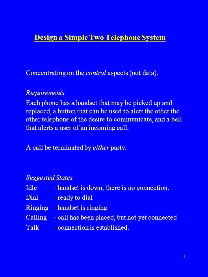 2 Informal Description of Tel.Behaviour Idle 1. Pickup handset(become caller); proceed to Dial.