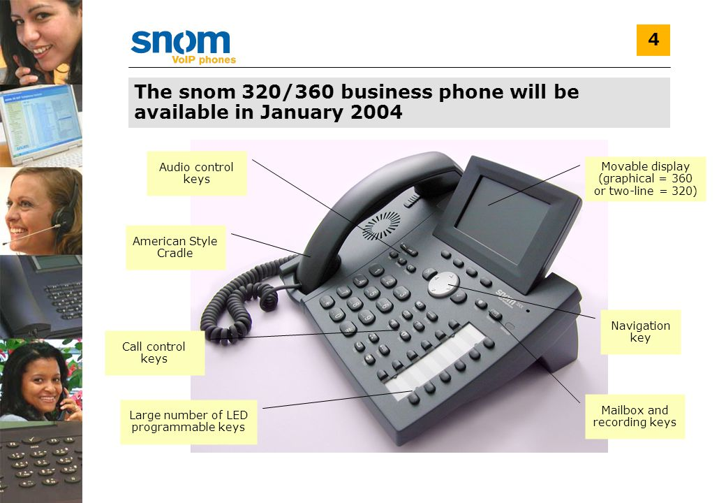 5 Advantages of the snom 320/360 American-Style Handset –The handset microphone side falls in the cradle –Out-of-question audio performance Wall-Mountable Keys –Lots of programmable keys –Dedicated function keys (volume, hands free, etc) Own Plastic –We can choose who builds the devices –Optimized for Ethernet