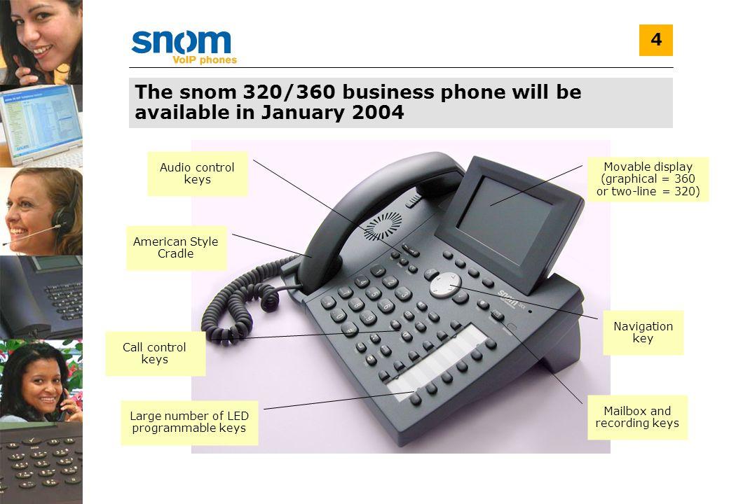 sip:info@snom.com Thank You
