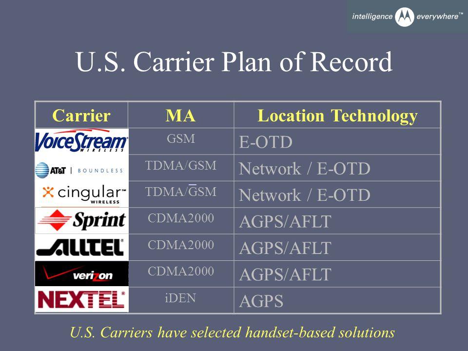 U.S. Carrier Plan of Record CarrierMALocation Technology GSM E-OTD TDMA/GSM Network / E-OTD TDMA/GSM Network / E-OTD CDMA2000 AGPS/AFLT CDMA2000 AGPS/