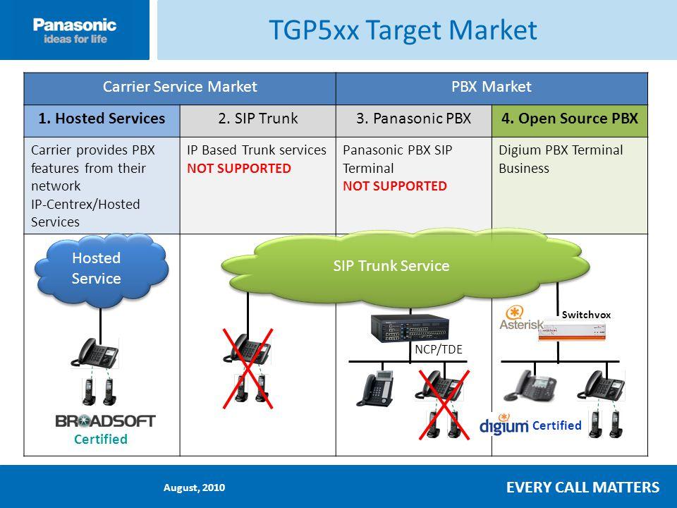 August, 2010 EVERY CALL MATTERS TGP5xx Target Market Carrier Service MarketPBX Market 1.