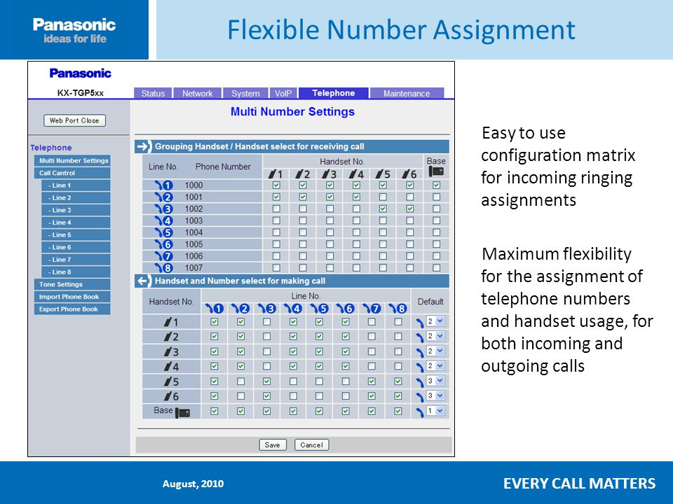 August, 2010 EVERY CALL MATTERS Flexible Number Assignment Easy to use configuration matrix for incoming ringing assignments Maximum flexibility for the assignment of telephone numbers and handset usage, for both incoming and outgoing calls