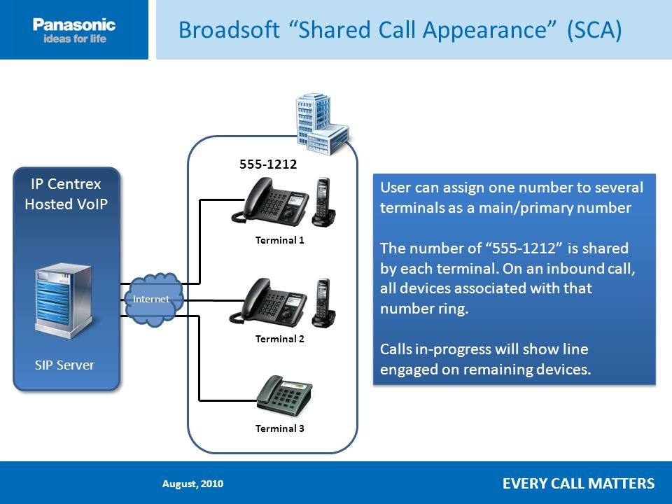 August, 2010 EVERY CALL MATTERS Broadsoft Shared Call Appearance (SCA) 555-1212 User can assign one number to several terminals as a main/primary number The number of 555-1212 is shared by each terminal.
