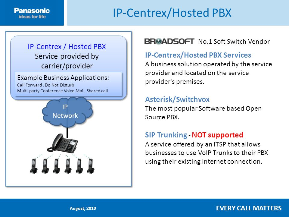 August, 2010 EVERY CALL MATTERS IP-Centrex/Hosted PBX Service provided by carrier/provider Example Business Applications: Call Forward, Do Not Disturb Multi-party Conference Voice Mail, Shared call Example Business Applications: Call Forward, Do Not Disturb Multi-party Conference Voice Mail, Shared call IP Network No.1 Soft Switch Vendor IP-Centrex/Hosted PBX Services A business solution operated by the service provider and located on the service provider s premises.
