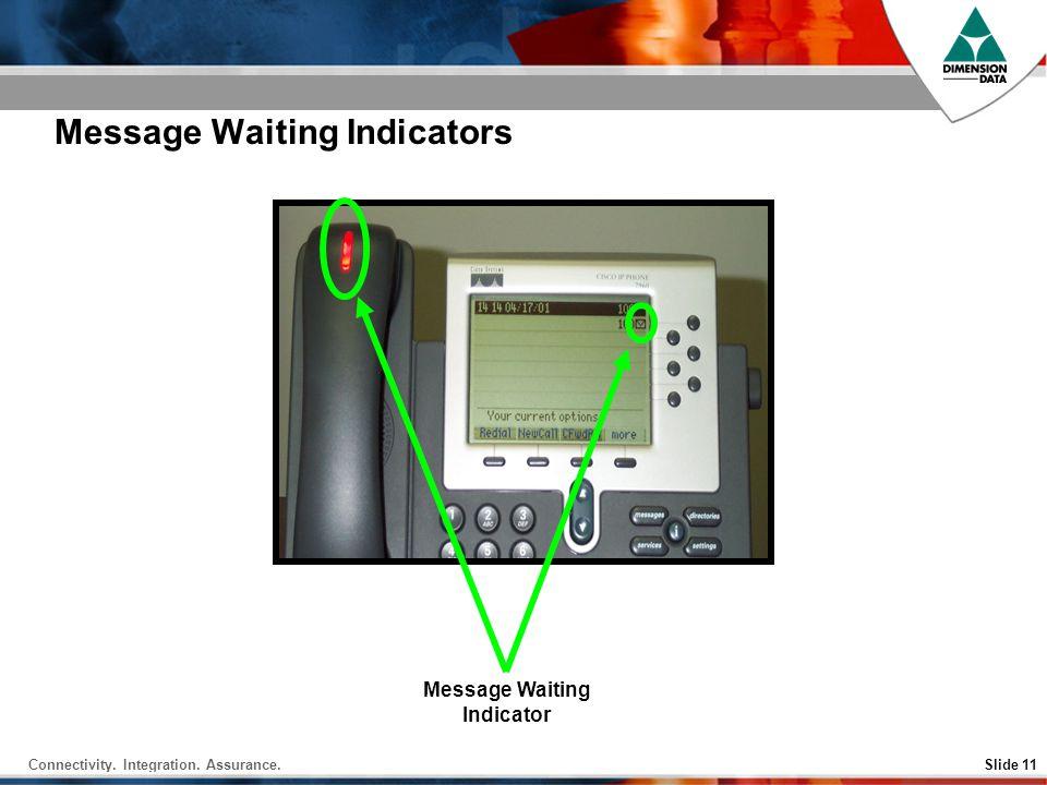 Connectivity. Integration. Assurance.Slide 11 Message Waiting Indicators Message Waiting Indicator