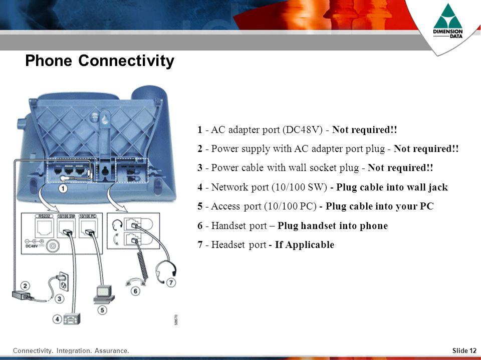 Connectivity.Integration.