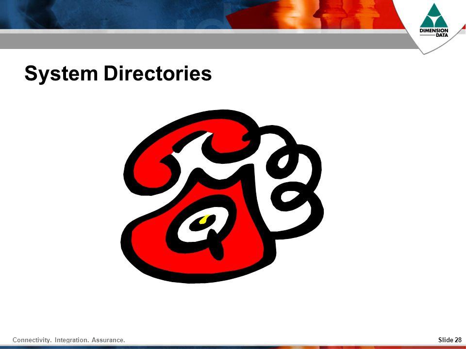 Connectivity. Integration. Assurance.Slide 28 System Directories