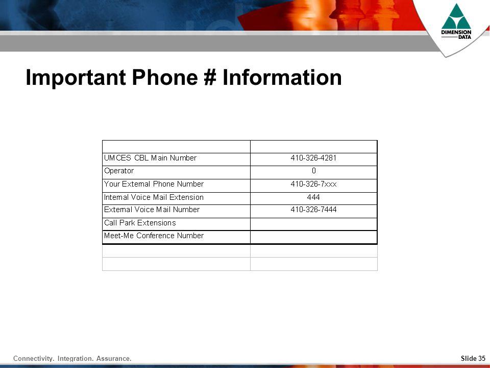 Connectivity. Integration. Assurance.Slide 35 Important Phone # Information
