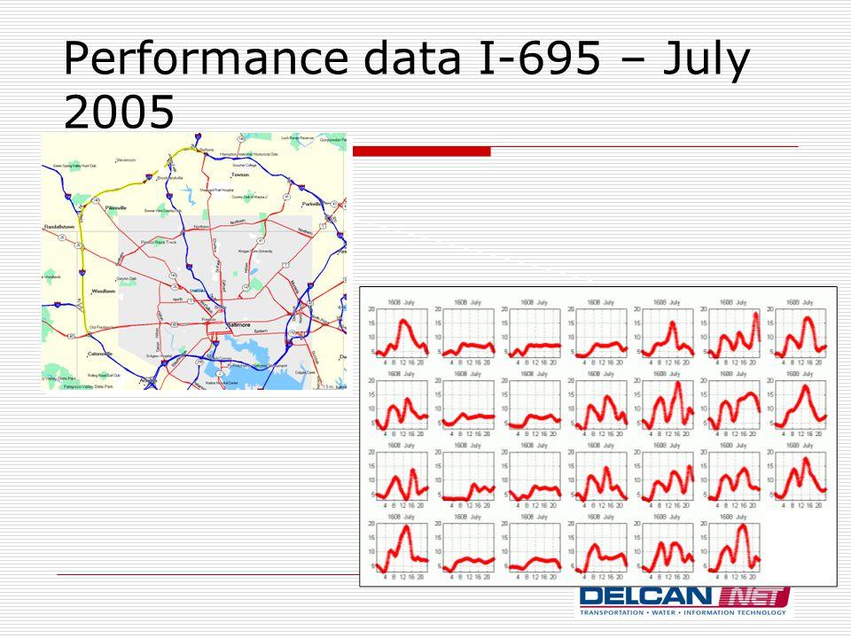 Performance data I-695 – July 2005
