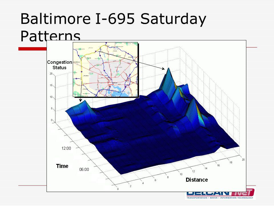 Baltimore I-695 Saturday Patterns