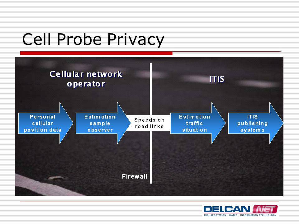 Cell Probe Privacy