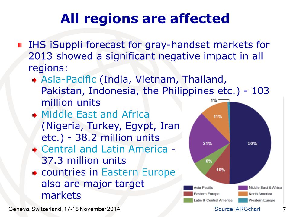 Geneva, Switzerland, 17-18 November 2014 7 All regions are affected IHS iSuppli forecast for gray-handset markets for 2013 showed a significant negative impact in all regions: Asia-Pacific (India, Vietnam, Thailand, Pakistan, Indonesia, the Philippines etc.) - 103 million units Middle East and Africa (Nigeria, Turkey, Egypt, Iran etc.) - 38.2 million units Central and Latin America - 37.3 million units countries in Eastern Europe also are major target markets Source: ARCchart