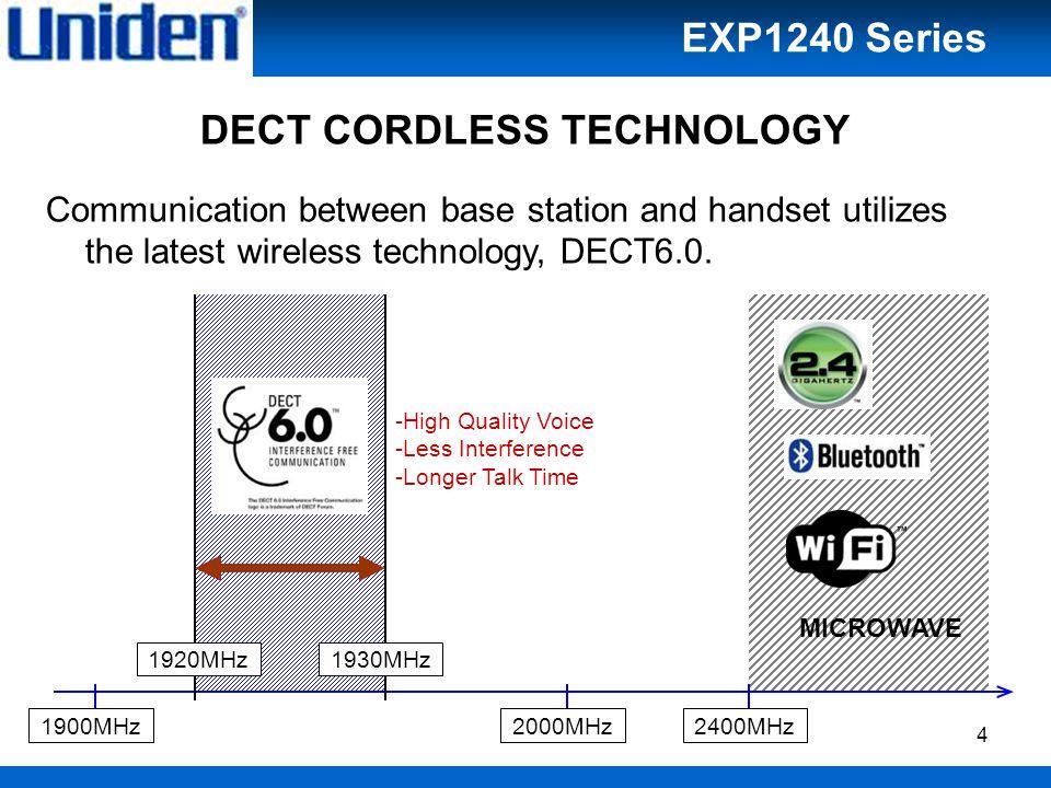 5 SYSTEM OVERVIEW IP DECT Cordless System 8 Voice Paths per Base Unit.