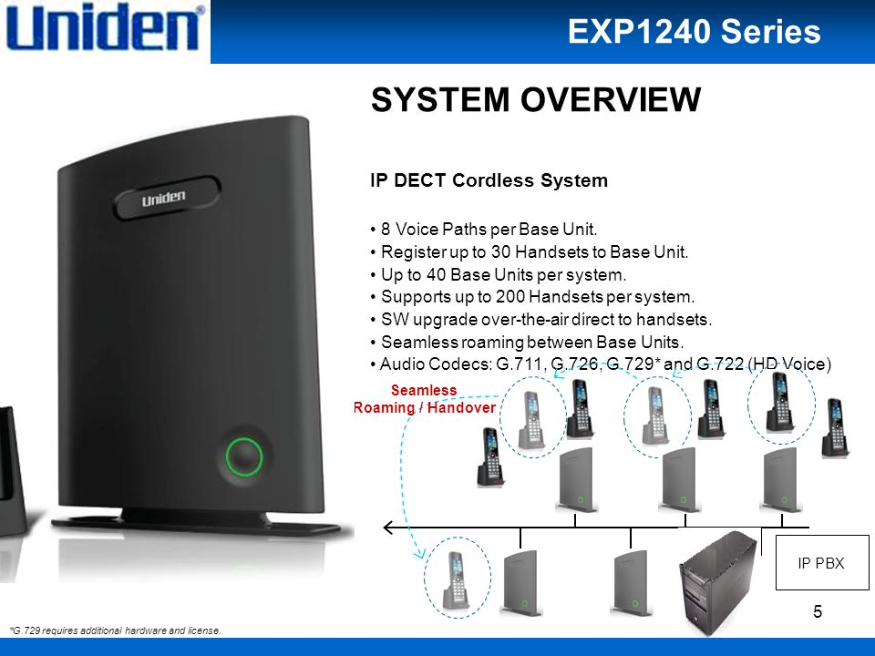 6 EXP1240B-UNI Base Station Manages connections via SIP with the IP PBX.