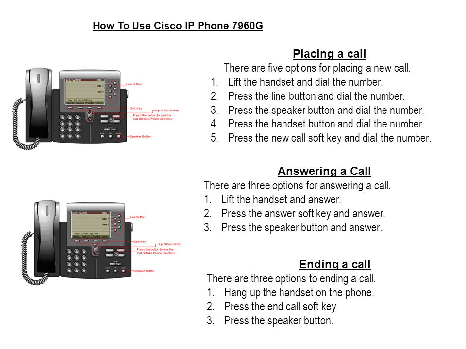 How To Use Cisco IP Phone 7960G Placing a call There are five options for placing a new call. 1.Lift the handset and dial the number. 2.Press the line