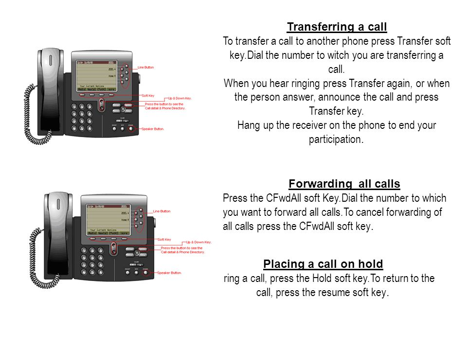 Transferring a call To transfer a call to another phone press Transfer soft key.Dial the number to witch you are transferring a call.