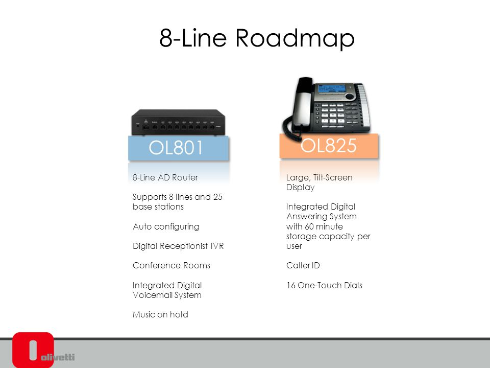 IP Phone Roadmap 2-Line SIP Telephone HD Voice Full-Duplex Speakerphone 10 Memory Keys Pre-programmed to provide a variety of hosted VoIP Services 3-Line SIP Telephone HD Voice Full-Duplex Speakerphone 10 Memory Keys Pre-programmed to provide a variety of hosted VoIP Services 6-32-Line SIP Telephone 7 Capacitive Touchscreen Display Android 2.2 Hundreds of Customized Applications Outlook Calendar and Address Book Syncing OL150 OL120 OL110