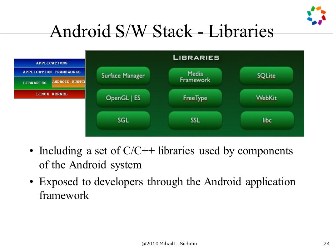 @2010 Mihail L. Sichitiu24 Android S/W Stack - Libraries Including a set of C/C++ libraries used by components of the Android system Exposed to develo