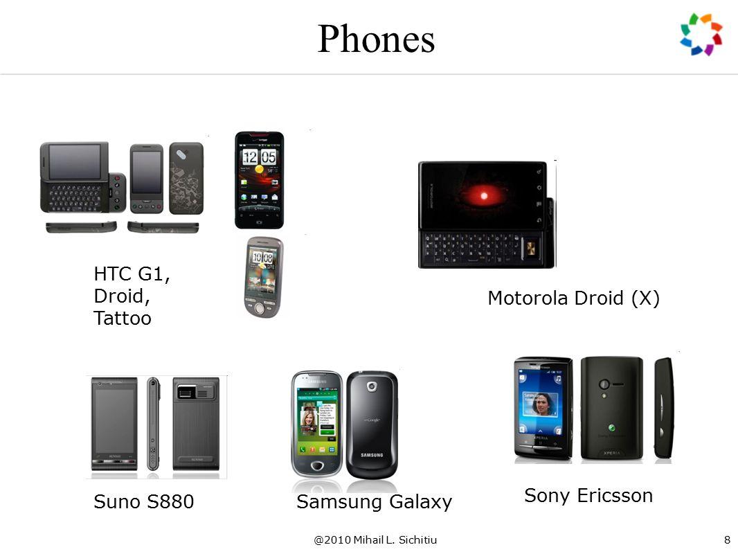 @2010 Mihail L. Sichitiu8 Phones HTC G1, Droid, Tattoo Motorola Droid (X) Suno S880Samsung Galaxy Sony Ericsson