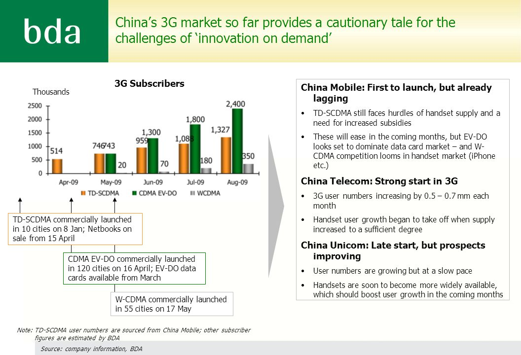 China's 3G market so far provides a cautionary tale for the challenges of 'innovation on demand' 3G Subscribers Thousands Source: company information, BDA Note: TD-SCDMA user numbers are sourced from China Mobile; other subscriber figures are estimated by BDA China Mobile: First to launch, but already lagging TD-SCDMA still faces hurdles of handset supply and a need for increased subsidies These will ease in the coming months, but EV-DO looks set to dominate data card market – and W- CDMA competition looms in handset market (iPhone etc.) China Telecom: Strong start in 3G 3G user numbers increasing by 0.5 – 0.7 mm each month Handset user growth began to take off when supply increased to a sufficient degree China Unicom: Late start, but prospects improving User numbers are growing but at a slow pace Handsets are soon to become more widely available, which should boost user growth in the coming months TD-SCDMA commercially launched in 10 cities on 8 Jan; Netbooks on sale from 15 April CDMA EV-DO commercially launched in 120 cities on 16 April; EV-DO data cards available from March W-CDMA commercially launched in 55 cities on 17 May