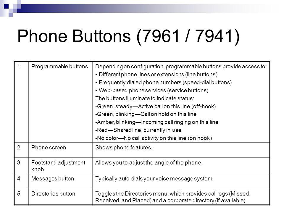 Phone Buttons 6Help buttonActivates the Help menu.