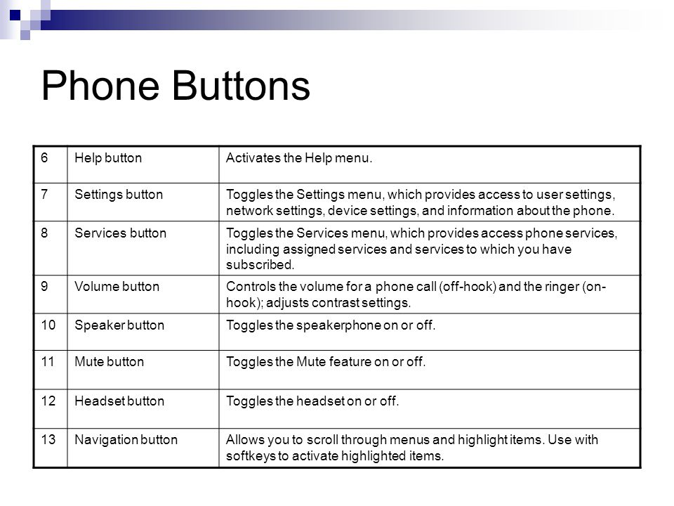 Phone Buttons 6Help buttonActivates the Help menu. 7Settings buttonToggles the Settings menu, which provides access to user settings, network settings