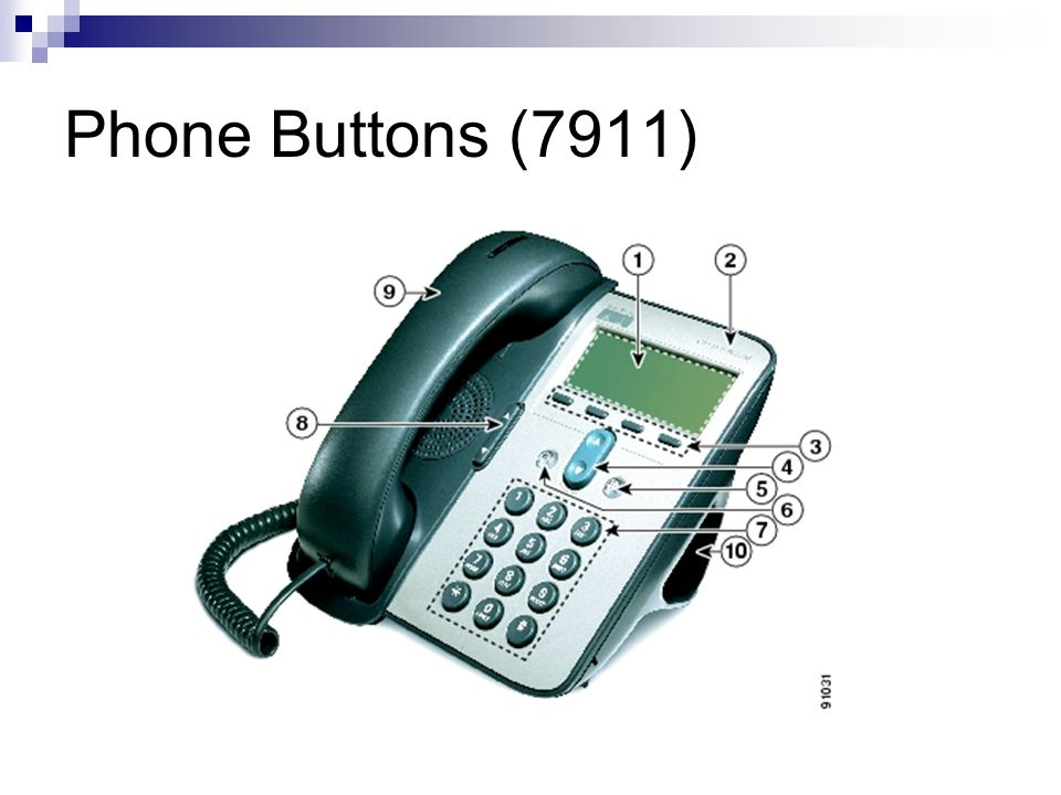 1Phone screenDisplays phone features such as phone number, call status, and softkeys.
