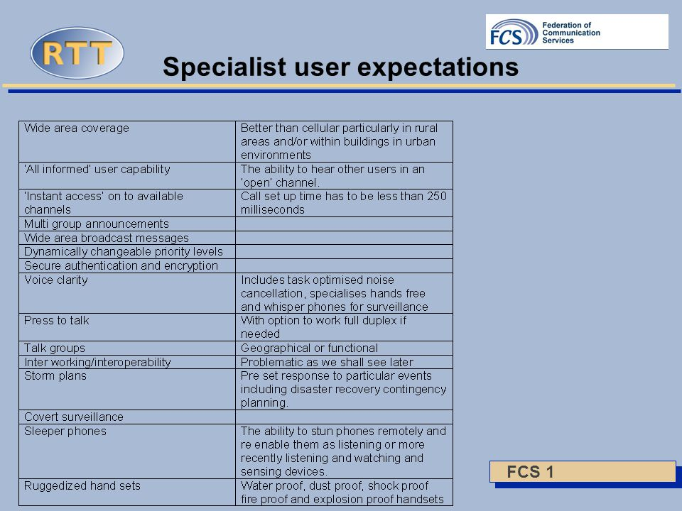 FCS 1 Specialist user expectations