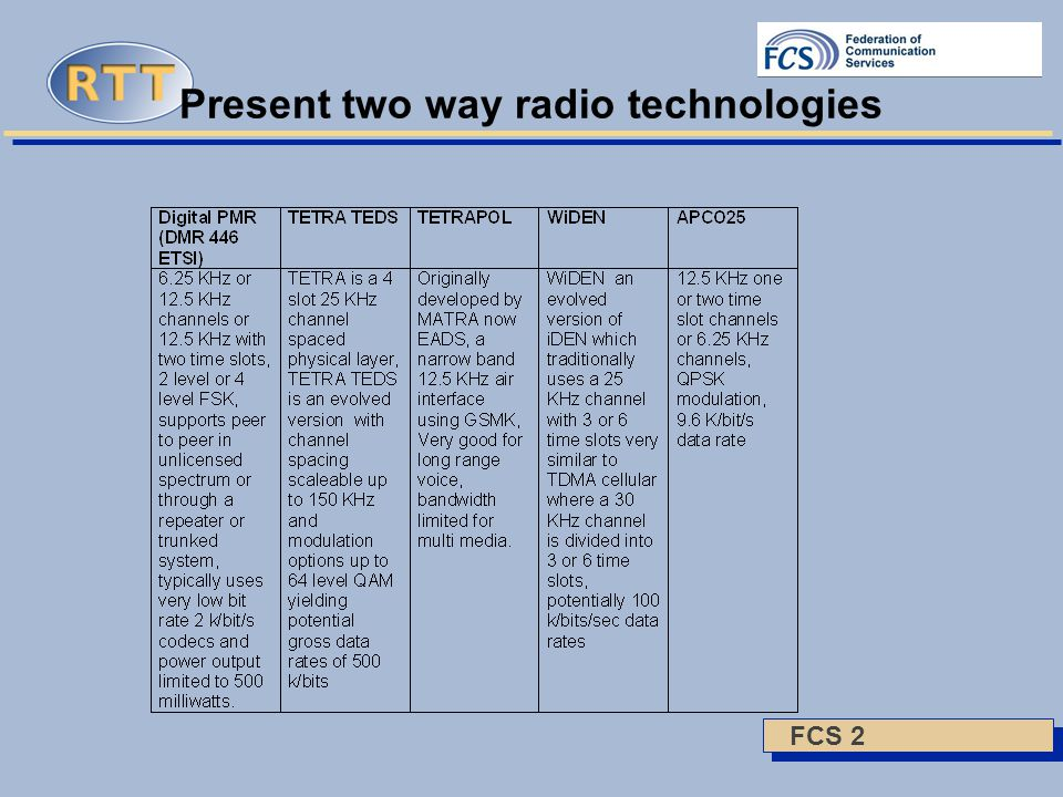 FCS 2 Present two way radio technologies