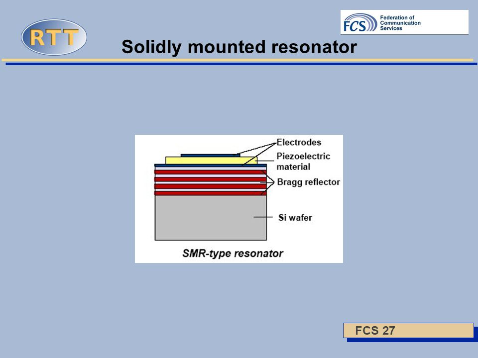 FCS 27 Solidly mounted resonator