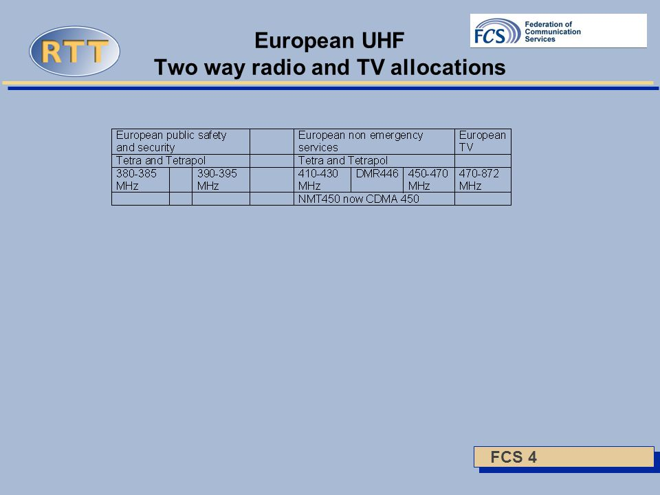 FCS 4 European UHF Two way radio and TV allocations