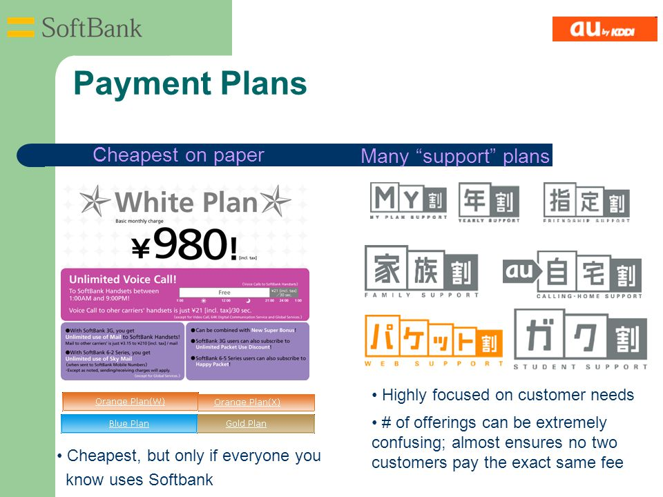 Payment Plans Cheapest on paper Many support plans Cheapest, but only if everyone you know uses Softbank Highly focused on customer needs # of offerings can be extremely confusing; almost ensures no two customers pay the exact same fee